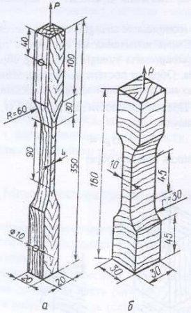 Механические свойства древесины
